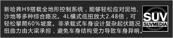 试车文章-H9说明文字-10全地形.jpg