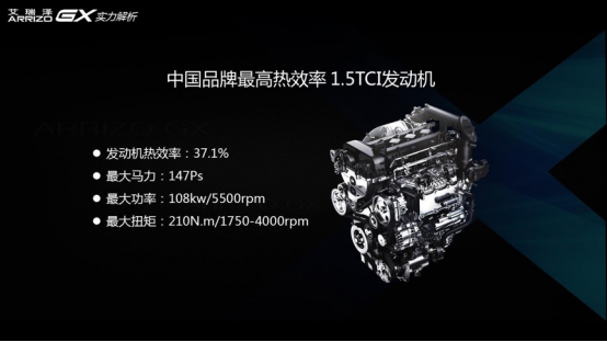 【新闻通稿】双核驱动智能进化 艾瑞泽GX&EX联袂重磅上市2090.png