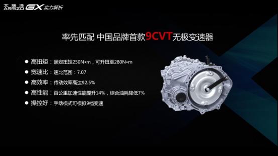 【新闻通稿】双核驱动智能进化 艾瑞泽GX&EX联袂重磅上市2092.png