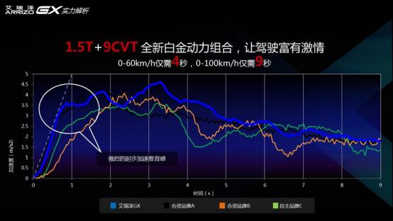【新闻通稿】双核驱动智能进化 艾瑞泽GX&EX联袂重磅上市2094.png