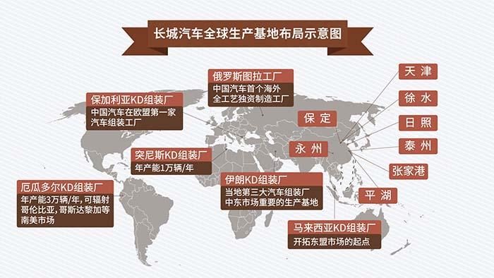 长城汽车全球生产基地布局.jpg