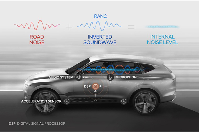 2.現代汽車集團推出全球首個路噪主動降噪技術.jpg