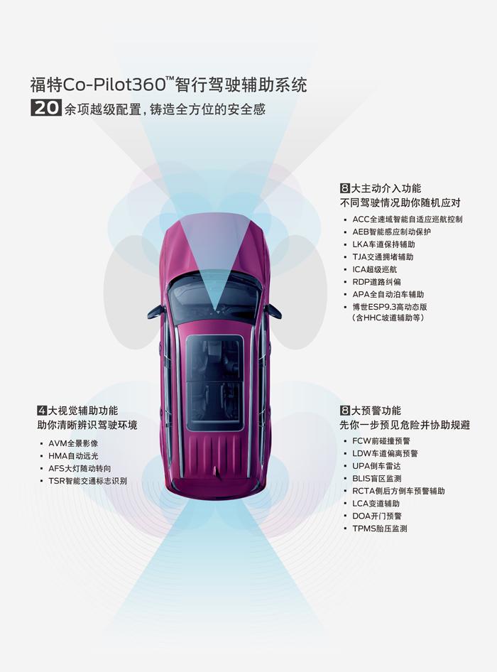 福特領裕福特領裕_co-pilot360智行駕駛輔助系統026.jpg