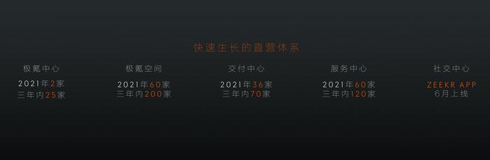 7_調整大小.png